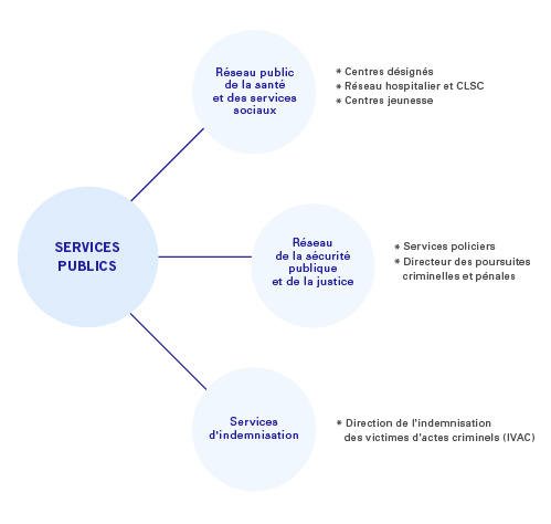 Services publics.jpg